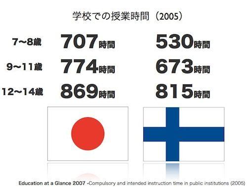 japan-finland